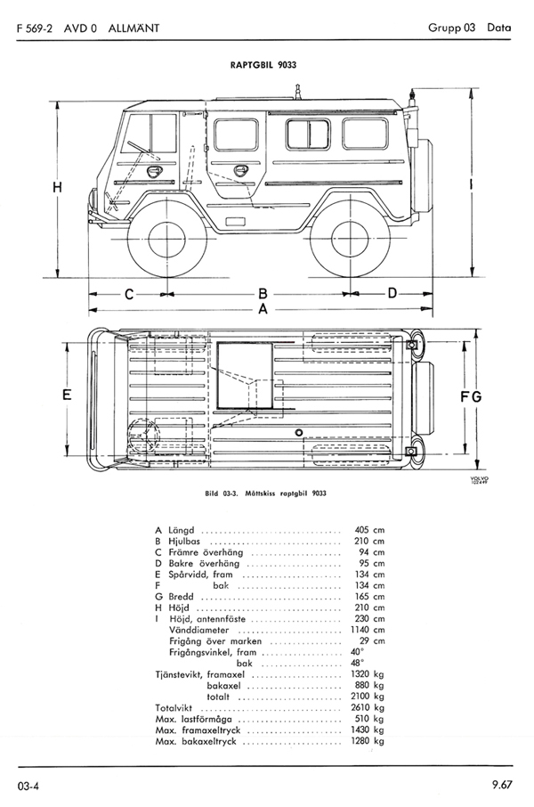 Volvo L3314 blue prints