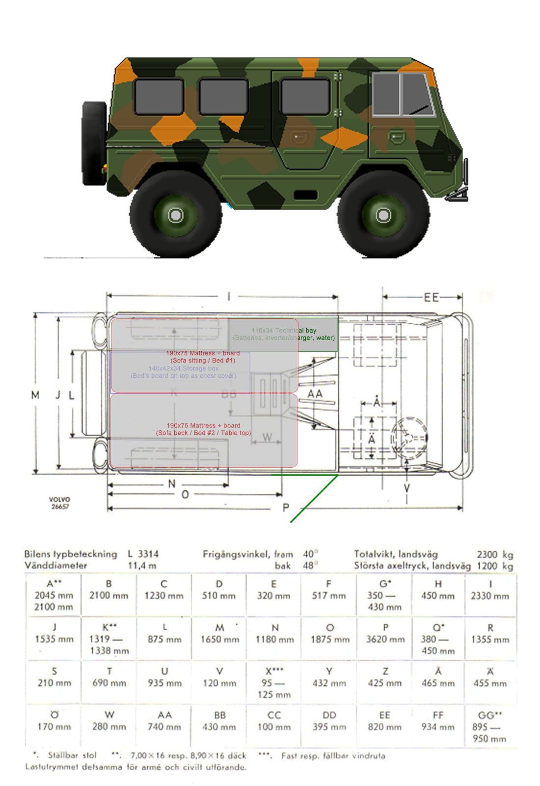 Camper conversion camper blueprints malvernweather